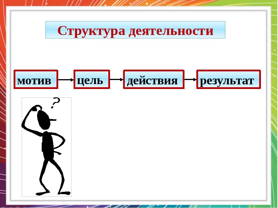 Структура деятельности мотив цель действия результат