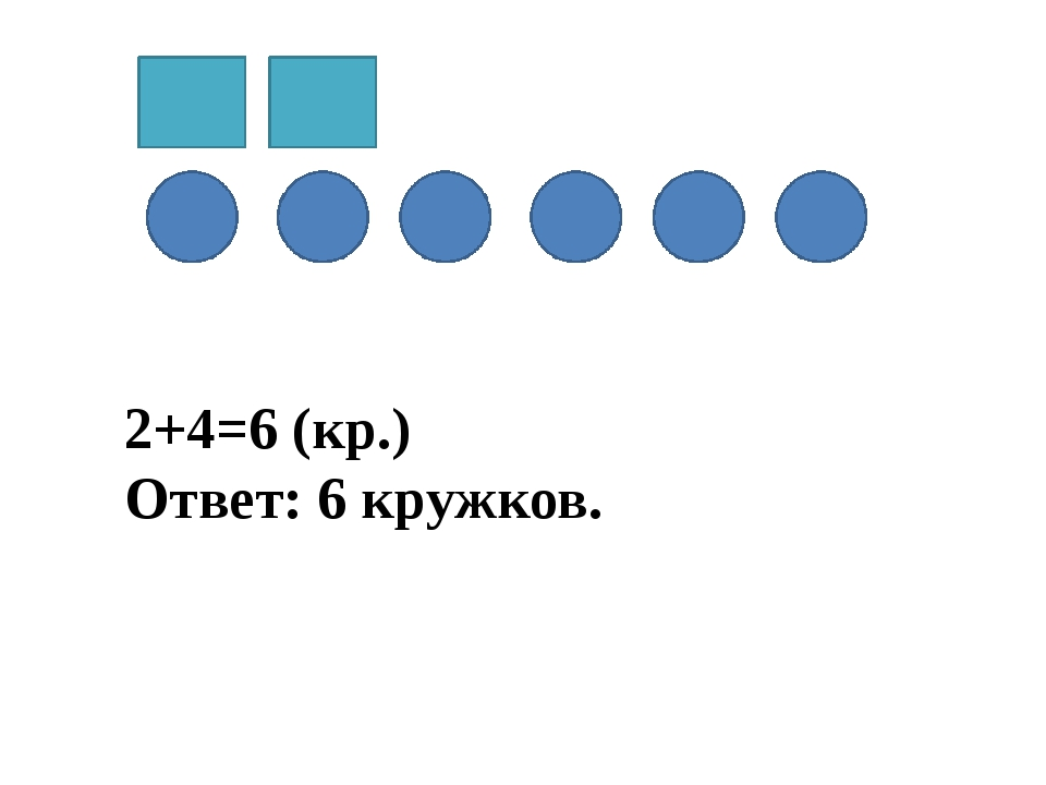 2+4=6 (кр.) Ответ: 6 кружков.