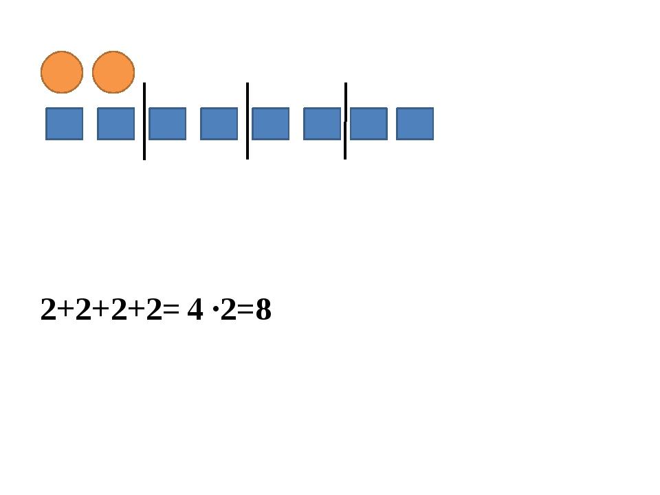 2+2+2+2= 4 ∙2=8