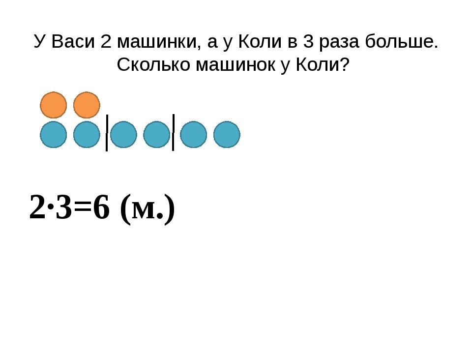 У Васи 2 машинки, а у Коли в 3 раза больше. Сколько машинок у Коли? 2∙3=6 (м.)