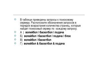 В таблице приведены запросы к поисковому серверу. Расположите обозначения зап