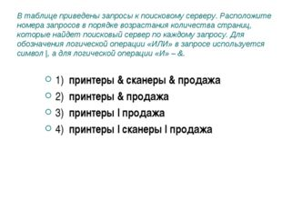 В таблице приведены запросы к поисковому серверу. Расположите номера запросов