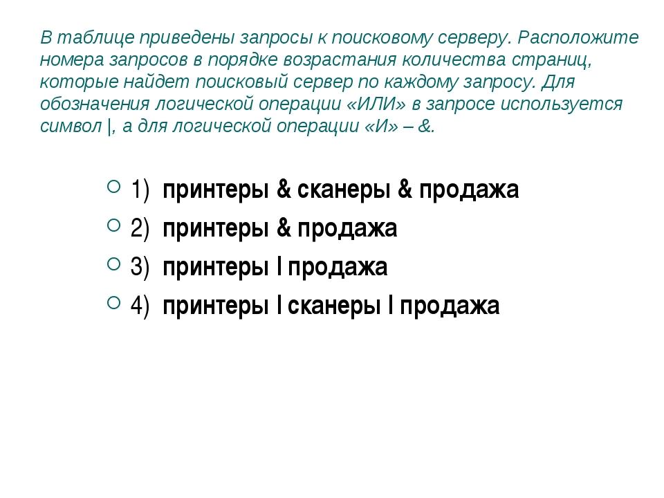 В таблице приведены запросы к поисковому серверу. Расположите номера запросов...