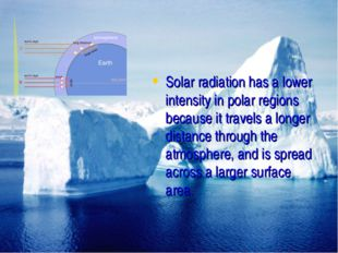 Solar radiation has a lower intensity in polar regions because it travels a l