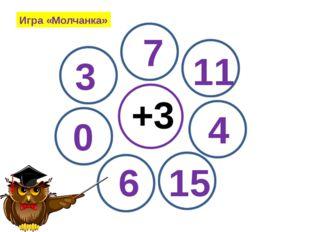 +3 3 7 11 4 15 6 0 Игра «Молчанка»