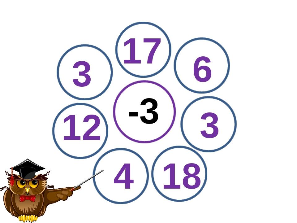 -3 3 17 6 3 18 4 12