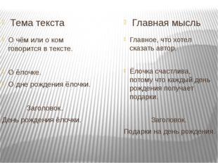 Тема текста Главная мысль О чём или о ком говорится в тексте. О ёлочке. О дне