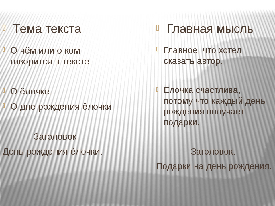 Тема текста Главная мысль О чём или о ком говорится в тексте. О ёлочке. О дне...