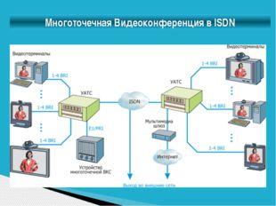 Многоточечная Видеоконференция в ISDN