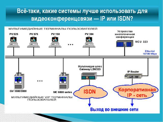 Всё-таки, какие системы лучше использовать для видеоконференцсвязи— IP или I...