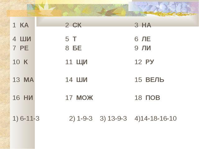 1 КА2 СК3 НА 4 ШИ5 Т6 ЛЕ 7 РЕ8 БЕ9 ЛИ 10 К11 ЩИ12 РУ 13 МА14 ШИ...