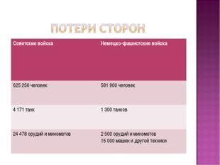 Советские войскаНемецко-фашистские войска 625 256 человек581 900 человек 4