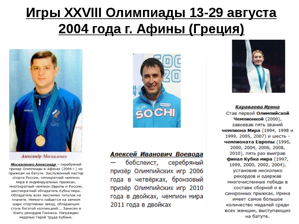 Игры XXVIII Олимпиады 13-29 августа 2004 года г. Афины (Греция)