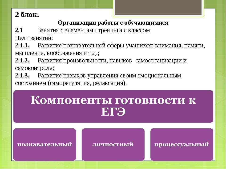 2 блок: Организация работы с обучающимися 2.1Занятия с элементами тренинга с...