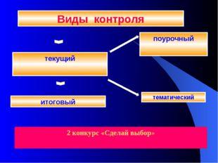 Виды контроля поурочный итоговый тематический текущий 2 конкурс «Сделай выбор»