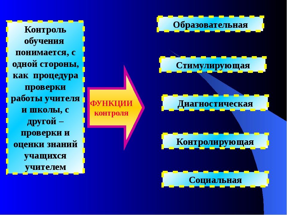 Контроль обучения понимается, с одной стороны, как процедура проверки работы...