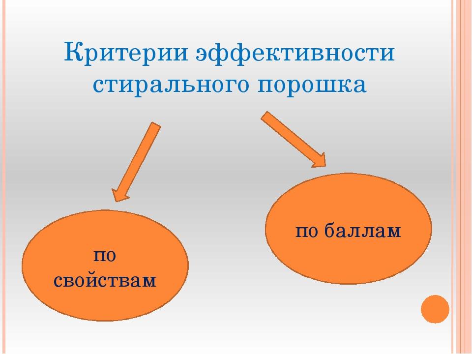 Критерии эффективности стирального порошка по свойствам по баллам