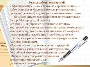 Этапы работы мастерской: «Афиширование» — вывешивание «произведений» — работ
