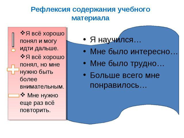 Рефлексия содержания учебного материала Я научился… Мне было интересно… Мне б...
