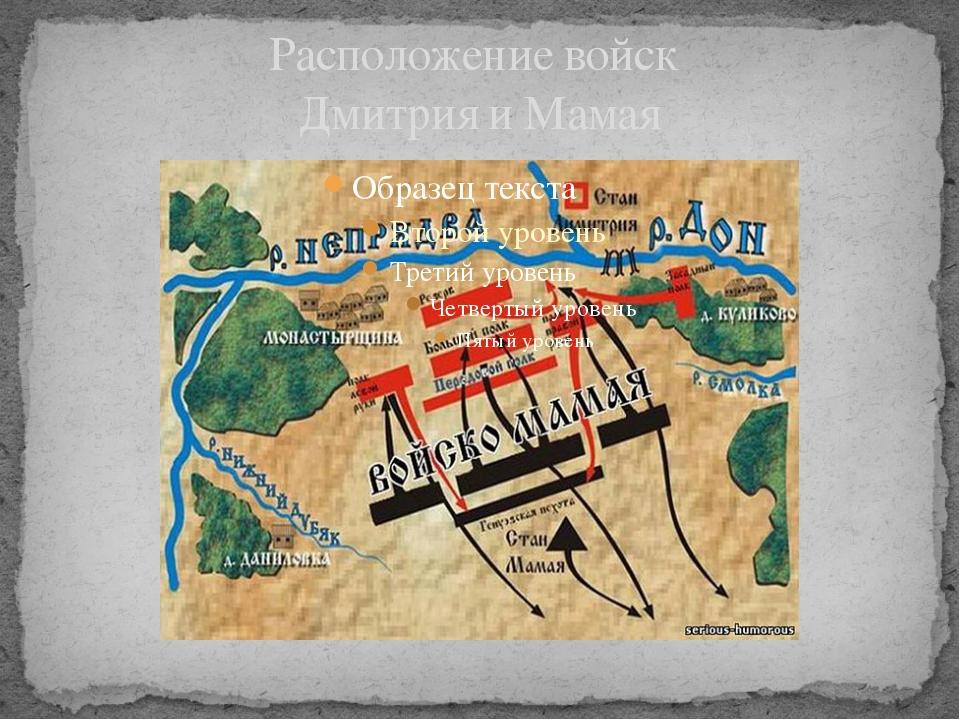Расположение войск Дмитрия и Мамая