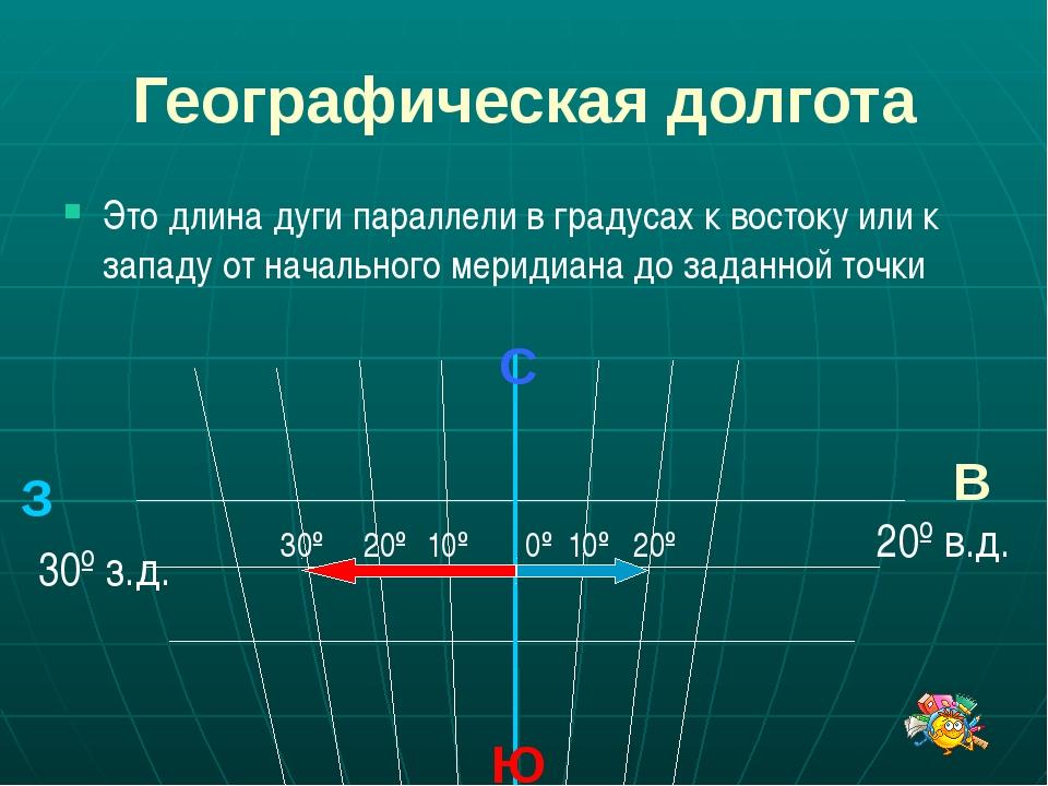 Географическая долгота Это длина дуги параллели в градусах к востоку или к за...