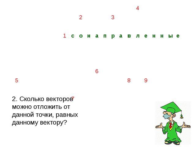 6. Вектор, длина которого равна нулю. 4 2 3 д 1 с о н а п р а в л е н н ы е д...