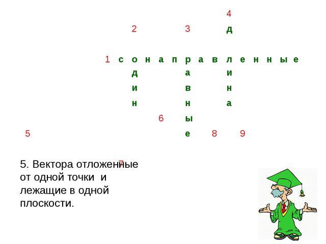 9. Вектор, длина которого равна единице. 4 2 3 д 1 с о н а п р а в л е н н ы...
