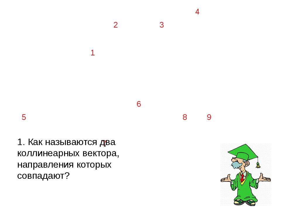 5. Вектора отложенные от одной точки и лежащие в одной плоскости. 4 2 3 д 1 с...