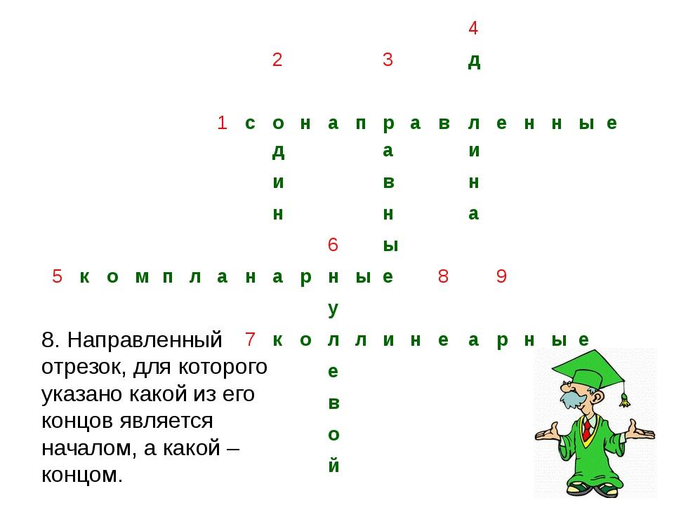 Алгебра Геометрия 10 20 30 20 10 30 76 Тригонометрия 10 20 30 40 40 40 Крылат...