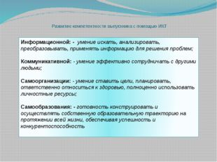 Развитие компетентности выпускника с помощью ИКТ Информационной: - умение иск