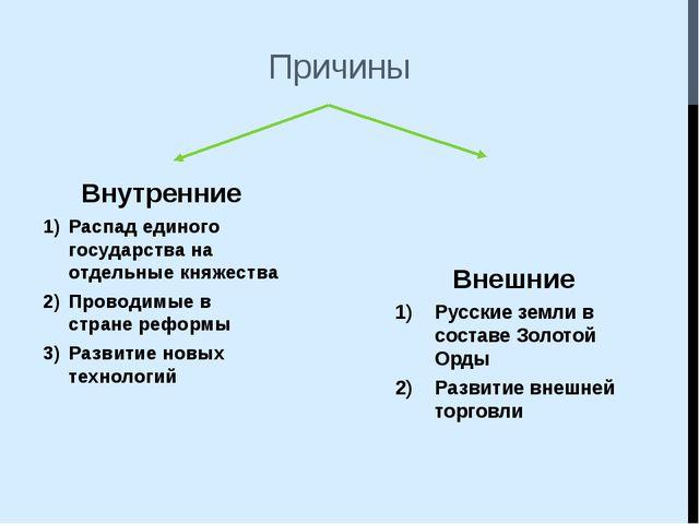 Причины Внутренние Распад единого государства на отдельные княжества Проводим...