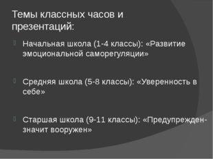 Темы классных часов и презентаций: Начальная школа (1-4 классы): «Развитие эм