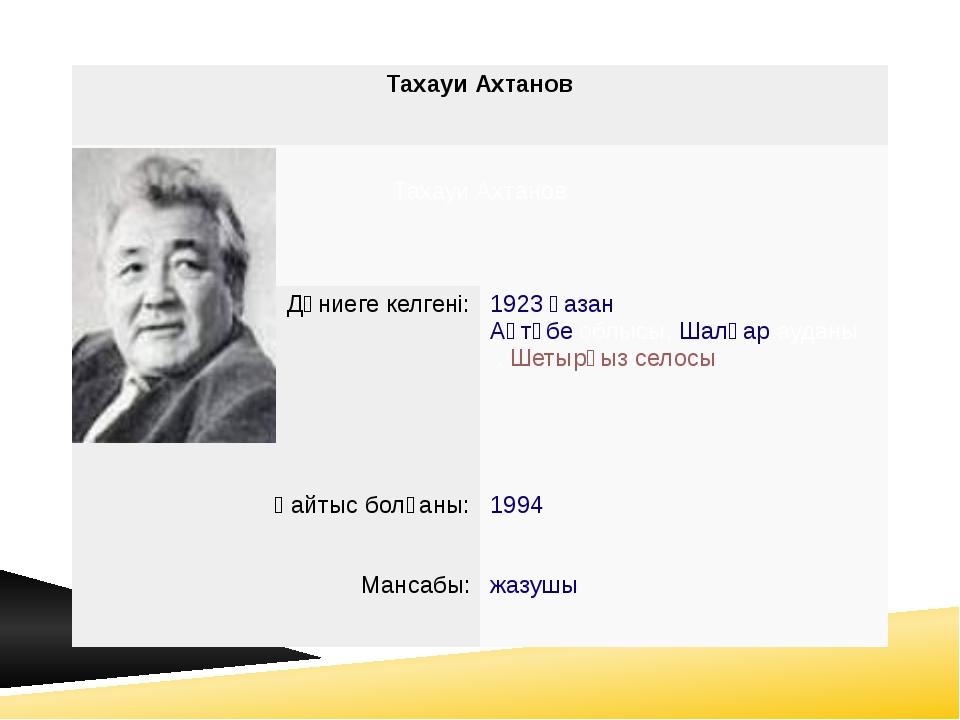 ТахауиАхтанов ТахауиАхтанов Дүниегекелгені: 1923қазан Ақтөбеоблысы,Шалқара...