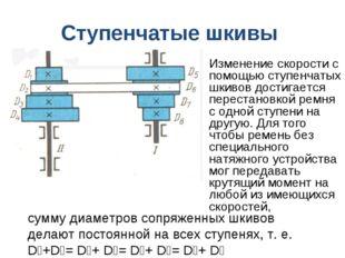 Ступенчатые шкивы Изменение скорости с помощью ступенчатых шкивов достигается