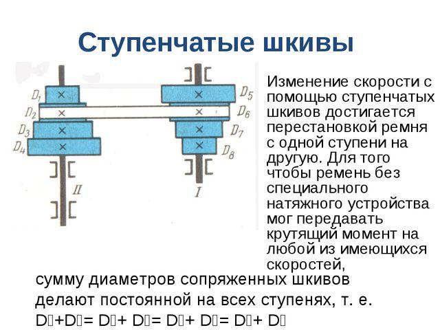 Ступенчатые шкивы Изменение скорости с помощью ступенчатых шкивов достигается...