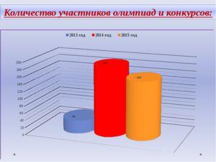 Количество участников олимпиад и конкурсов: