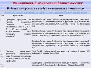 Регулятивный компонент деятельности: Рабочие программы и учебно-методически
