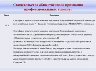Свидетельства общественного признания профессиональных успехов: дата документ
