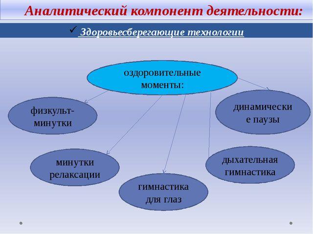 Аналитический компонент деятельности: Здоровьесберегающие технологии физкул...