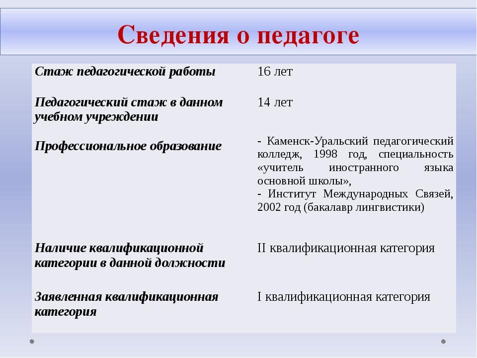 Сведения о педагоге Стаж педагогической работы 16 лет Педагогическийстаж в да...