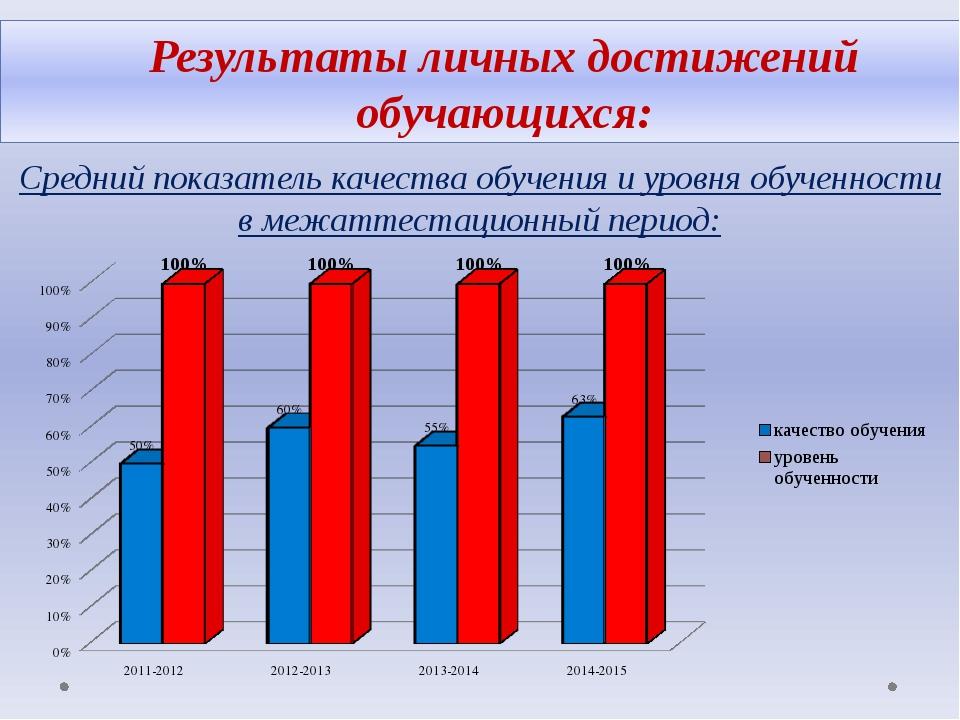 Результаты личных достижений обучающихся: Средний показатель качества обучени...