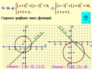 0 6 –2 0 –2 х х у у 2 2 2 2 4 6 –8 6 4 4 4 –6 –4 –4 –4 –4 –2 –2 –6 –6 –6 у =
