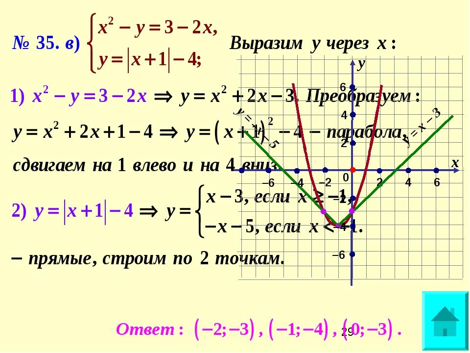 у = х – 3 у = –х – 5