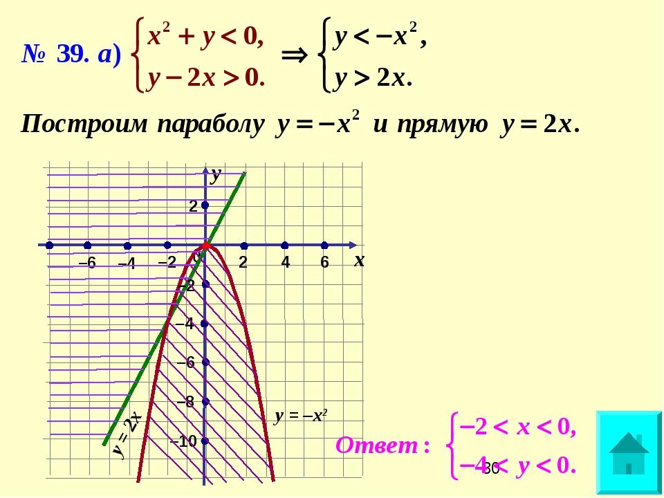 0 –2 х у 2 2 6 4 –6 –4 –4 –2 –6 –8 –10 у = 2х у = –х2