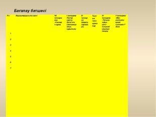 Бағалау бетшесі Р/с Оқушылардың аты-жөні Үйтапсырмасы «Конверт-сұрақ Ітапсырм