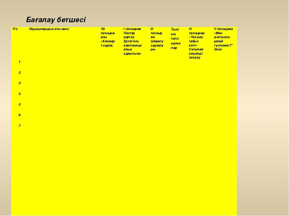 Бағалау бетшесі Р/с Оқушылардың аты-жөні Үйтапсырмасы «Конверт-сұрақ Ітапсырм...