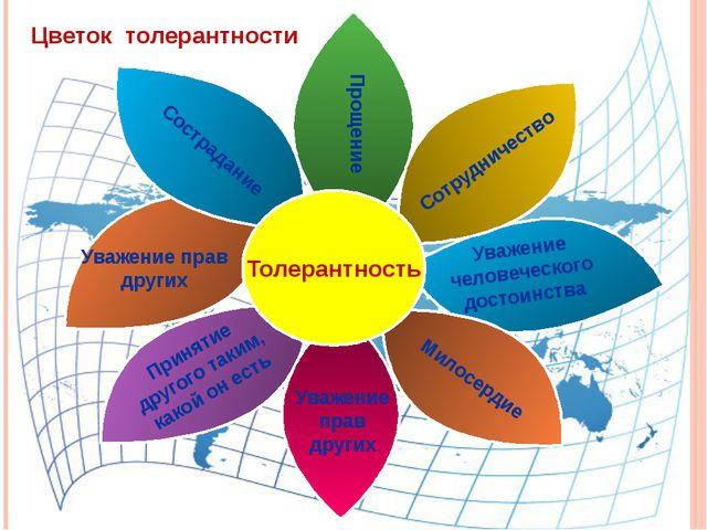 Сотрудничество Прощение Цветок толерантности Сострадание Уважение прав други...