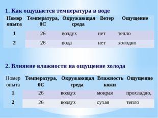 1. Как ощущается температура в воде 2. Влияние влажности на ощущение холода Н