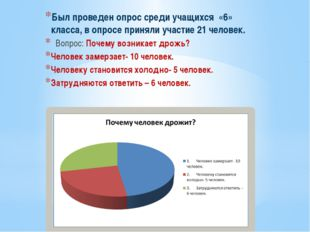 Был проведен опрос среди учащихся «6» класса, в опросе приняли участие 21 че