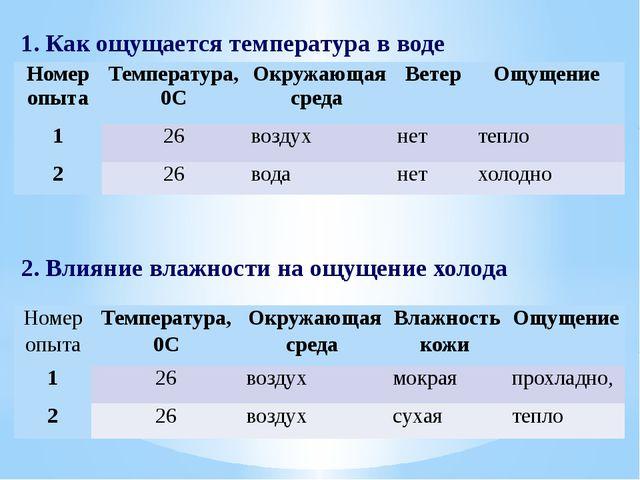 1. Как ощущается температура в воде 2. Влияние влажности на ощущение холода Н...